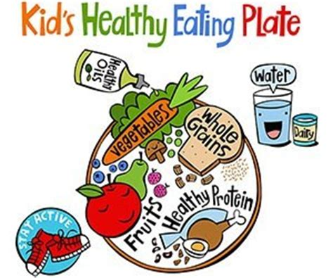 A short essay on healthy food plan